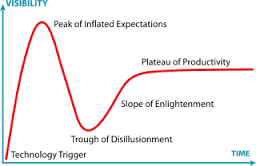 gartner-hype-cycle